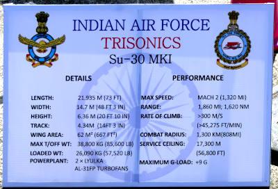 Information for SU-30 MKI